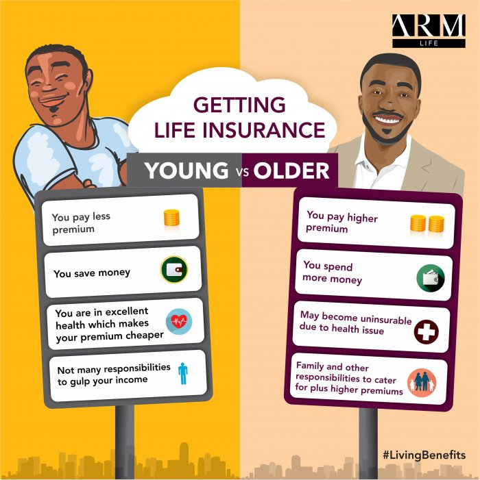Too young to have life insurance? Think again